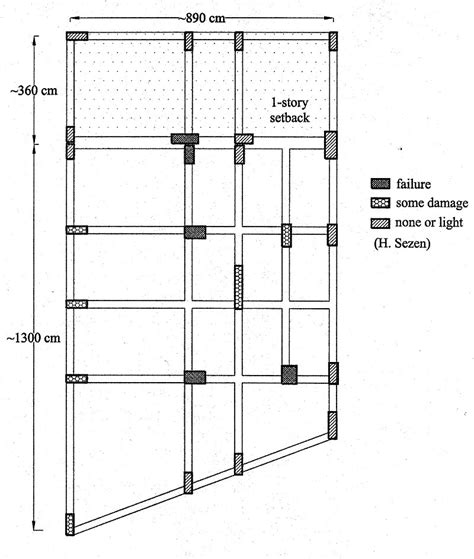 column layout of building world housing encyclopedia whe