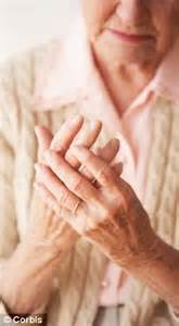The Cure For Arthritis Fish Oil And Aspirin According To