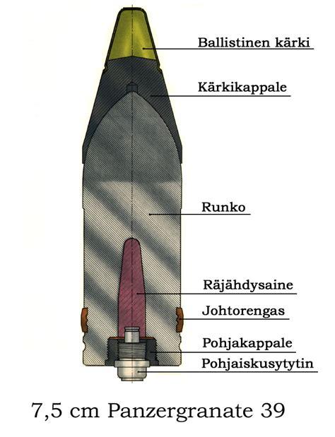Kerzenhalter 7 5 Cm by File 7 5 Cm Panzergranate 39 Jpg