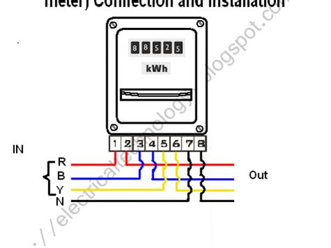 meter wiring diagrams wiring diagram