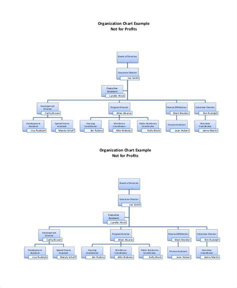 Organizational Chart 9 Free Word Pdf Documents Download Free Premium Templates Org Chart Template Docs