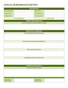 performance goals template free employee performance review templates smartsheet