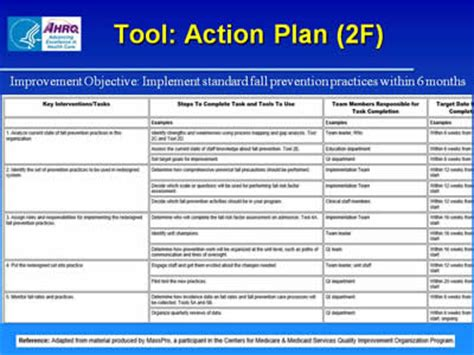 fall prevention plan template preventing falls in hospitals slide presentation
