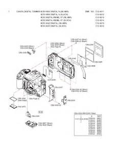 canon eos 350d service manual