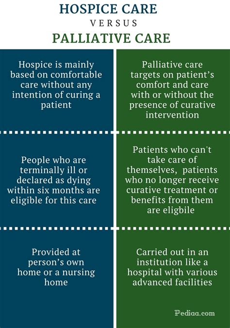 comfort hospice and palliative care hospice vs comfort care 28 images palliative service