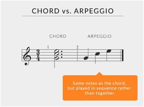 how to create arpeggio 17 best images about teor 237 a musical on pinterest guitar