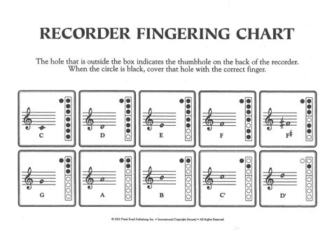 recorder finger chart ms iacobelli recorder karate