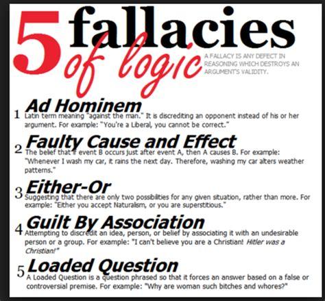 Logical Fallacy Exles Logical Fallacies 10th Grade World Literature Lozano