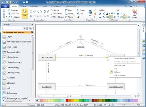 uml diagrams software communication diagram uml2 0 collaboration uml1 x