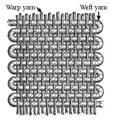 industrial fabrics information engineering360 industrial fabrics information engineering360