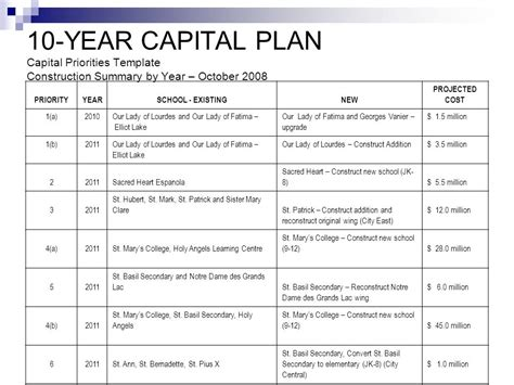 10 Year Plan Template Images Template Design Ideas Five Year Capital Improvement Plan Template