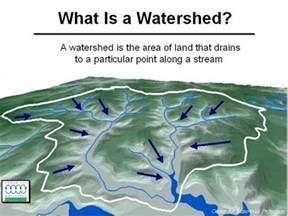 william watershed primer