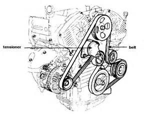 2007 kia rondo serpentine belt replacement kia forum