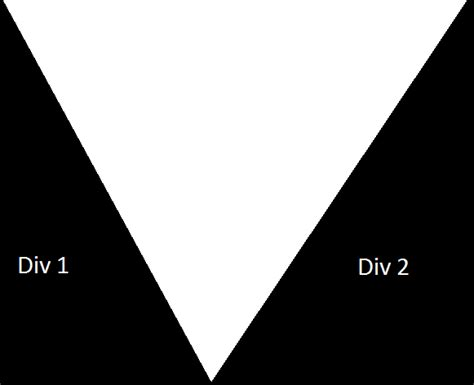 css layout div side by side css how can i put two inclined divs side by side