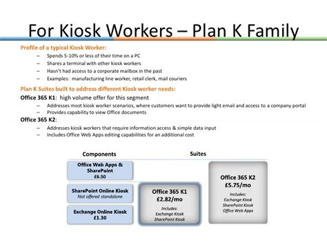 Office 365 Kiosk Plan Office 365 Overview Pdf