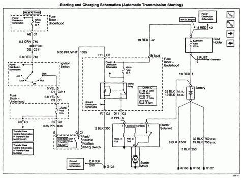 need wiring blazer forum chevy blazer forums 2000 chevy blazer ignition wiring diagram wiring forums