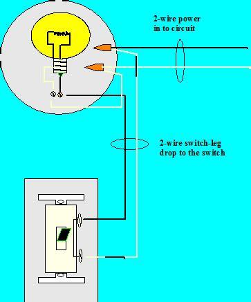 need help wiring an furnace emergency switch homebuilding breaktime