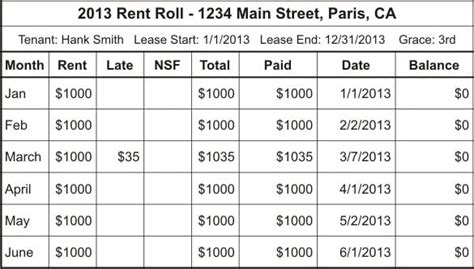 Rent Roll Templates Find Word Templates Microsoft Excel Rent Roll Template