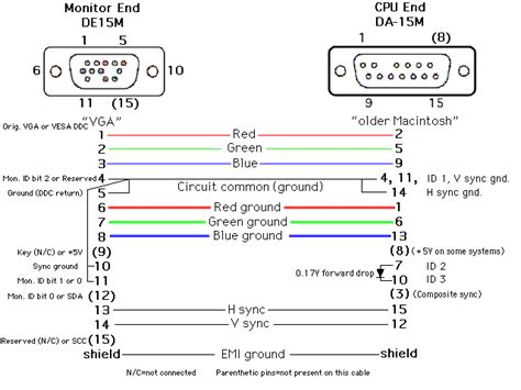 vga connector wiring diagram new wiring diagram 2018