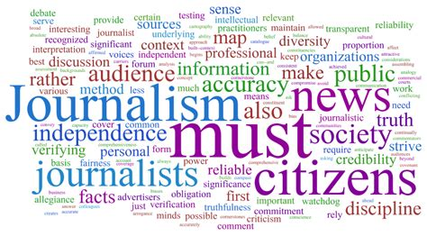 design journalists what do you think journalism is media editing