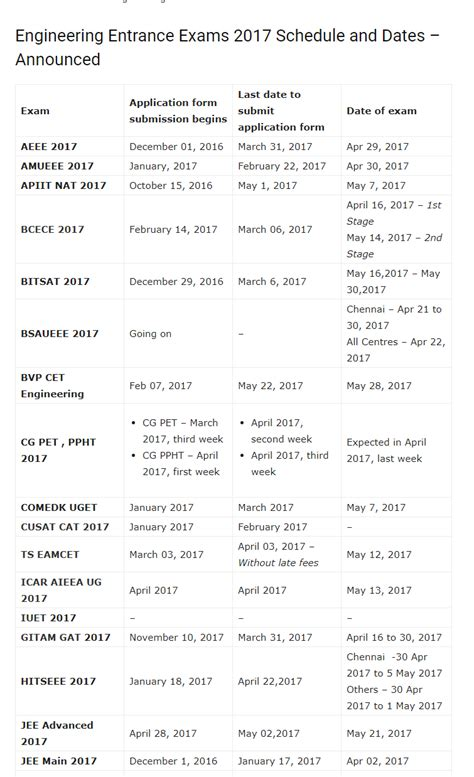 himachal pradesh govt calendar 2017 upcoming engineering exams calendar 2017 india 2017