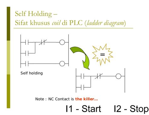 membuat flowchart plc 4 plc dasar dasar pemrograman new 6