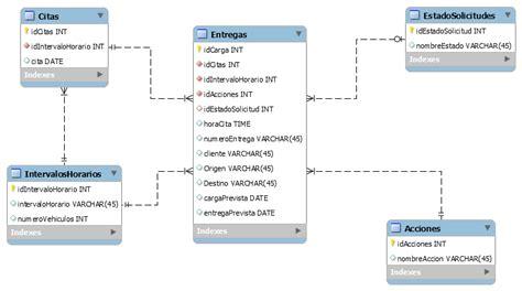 mostrar imagenes guardadas en base de datos php mysql php traer de la base de datos el id espec 237 fico de un