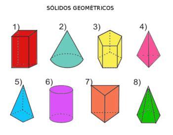 figuras geometricas solidas para niños s 243 lidos geom 233 tricos solidossgeometricos