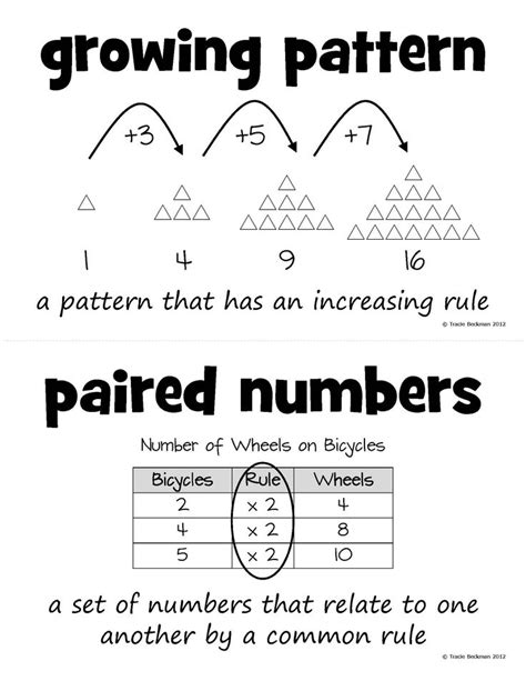what is general pattern in math math patterns for third grade third grade math number