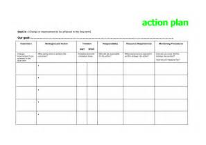 plan templates plan template microsoft best business template