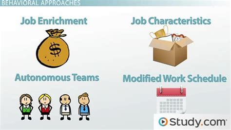 design management careers behavioral approaches to job design video lesson