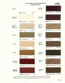Color Stool Chart by Color Of Chart Sle Stool Color Chart Colour