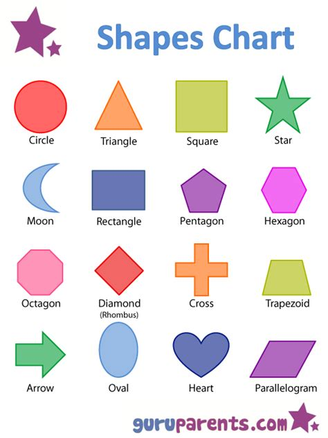 free preschool flashcards numbers and shapes teaching shape charts shapes chart the basic shapes chart