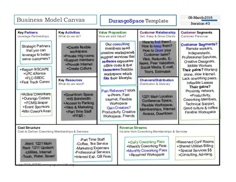 Durango Space Coworking Business Model 3 08 16 Coworking Space Business Model Template