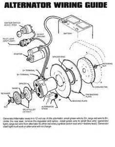 sand rail electrical wiring schematic sand get free image about wiring diagram