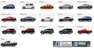 Nissan Cars Types Nissan Maxima 2016