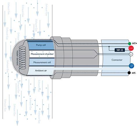 Bosch 5 Wire Wideband O2 Sensor Wiring Diagram Wiring