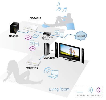 home entertainment network design home entertainment zyxel
