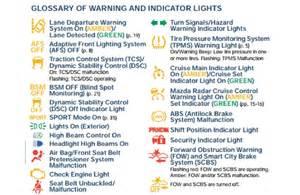 what do mazda s dashboard warning lights