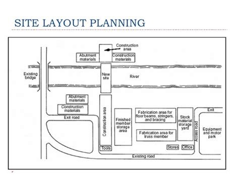 layout of a building site 114 site layout health and safety
