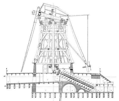 building plans for industrial windmills 1850