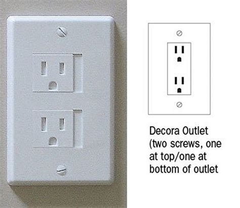 L With Outlet by Self Closing 2 Outlet Covers White Ebay