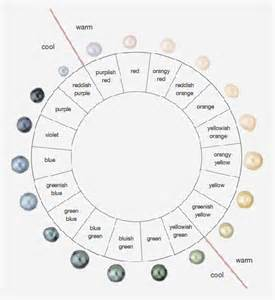 pearl color meaning pearl colors the pearl southern pearl