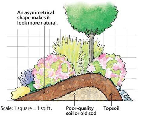 google basic gardening berm basics garden ideas images and landscaping