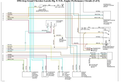 94 jeep wiring diagram wiring diagram with