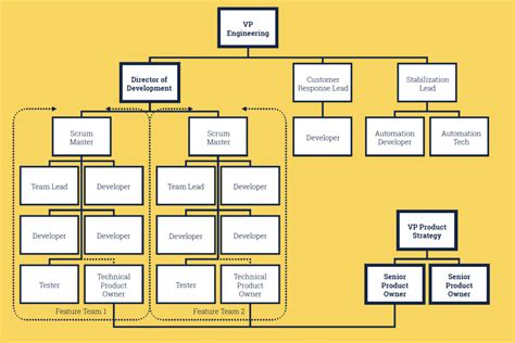 application design team ebook 3 ways an agile software development plan can