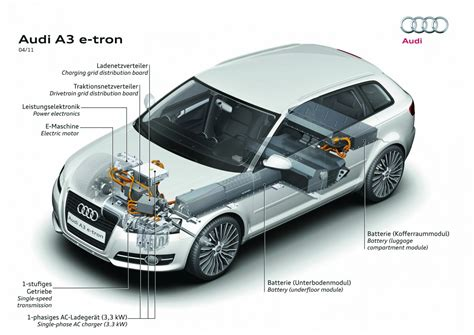 how does a cars engine work 1988 audi 80 90 security system audi a3 e tron video elektroauto blog