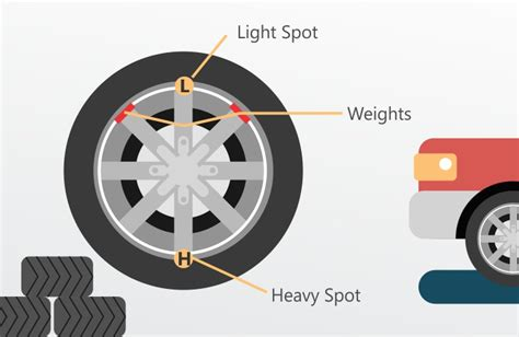 tyre balance wheel alignment and wheel balancing difference