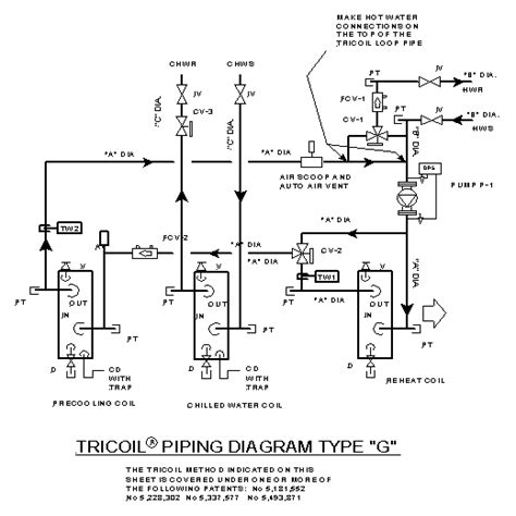 piping diagrams freeze protection piping diagram sprinkler