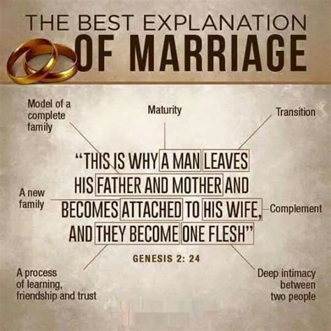 marriage god s way a biblical recipe for healthy joyful centered relationships books best 25 godly marriage ideas on bible